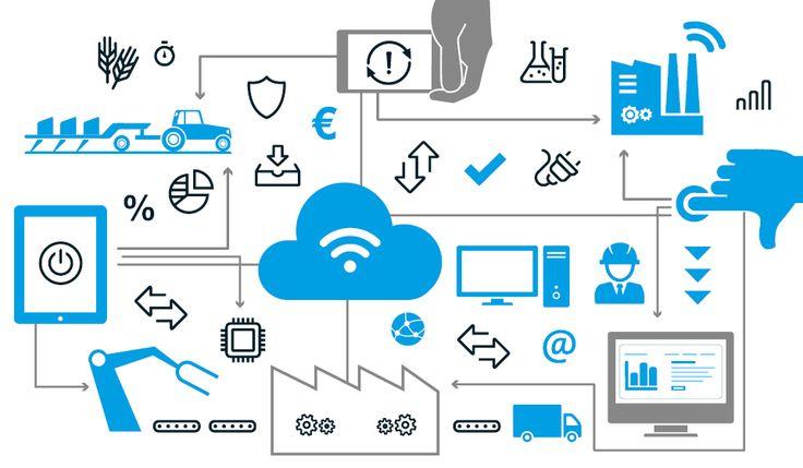 Der Begriff ist bewusst gewählt, denn mit der beschleunigten Verknüpfung von Produkten und Produktionsprozessen mit Diensten im Internet treten ähnlich wei