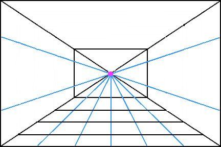 Door Debbie, groep 8 Een les over eenpuntsperspectief.   Benodigdheden:  wit tekenpapier op A4 formaat  kleurpotloden  liniaal  Teken twee d...