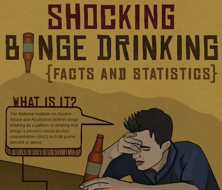 an essay on alcohol and alcoholism in the united states The united states' national minimum drinking age act of 1984 (nmdaa) set out  to ensure that all states raised the minimum public possession.