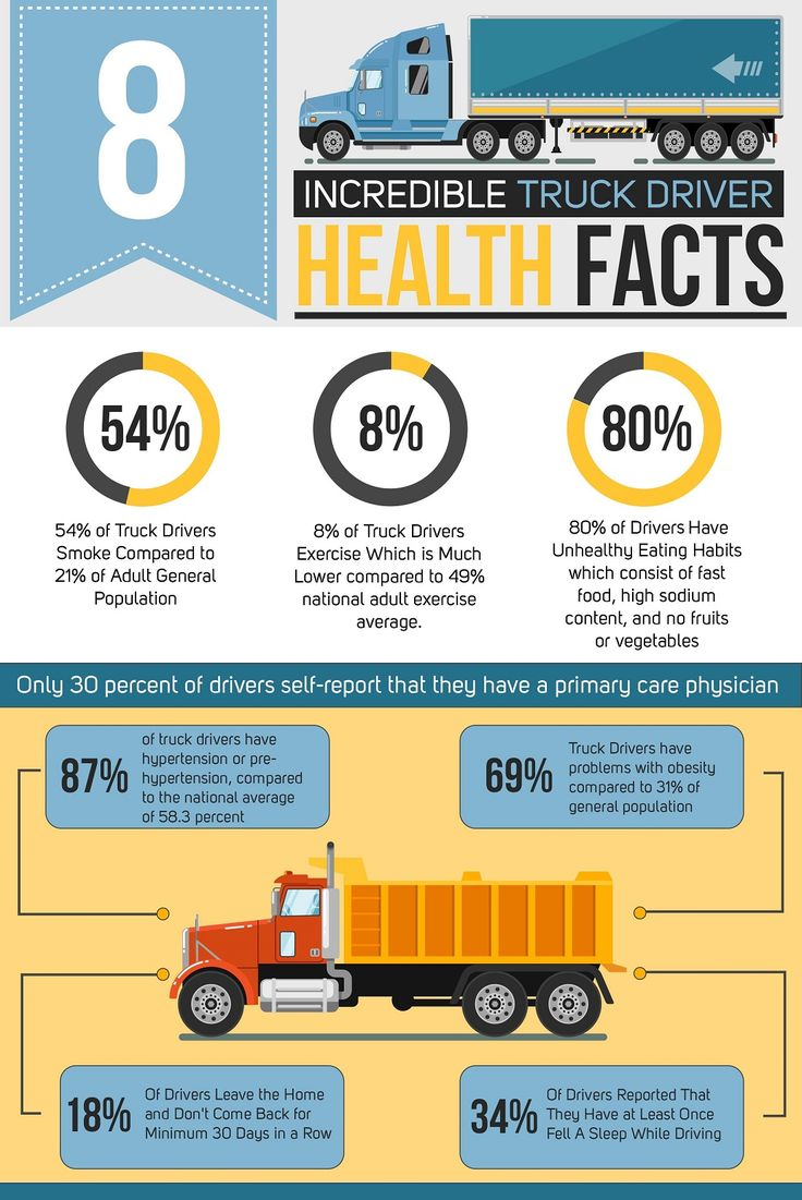 8 incredible truck driver health facts 1