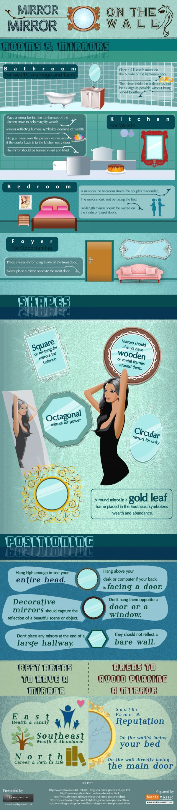 17 best Feng Shui Mirrors images on Pinterest | Feng shui tips, Feng ...