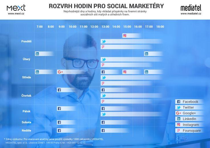 Kdy vkládat příspěvky na jakou sociální síť?  Pomůže Vám rozvrh hodin pro social marketéry http://bit.ly/2gL0oE8