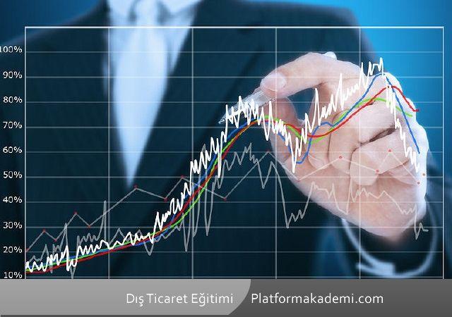 Dış ticaret eğitimi - http://www.platformakademi.com
