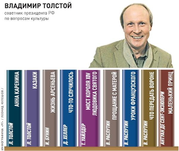 Девять любимых книг советника президента по вопросам культуры Владимира Толстого