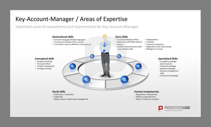 ten critical areas of operations manage Operations management is a fundamental part of any organization in fact, forbes magazine reported in 2011 that about three quarters of all ceos came from an operations background.
