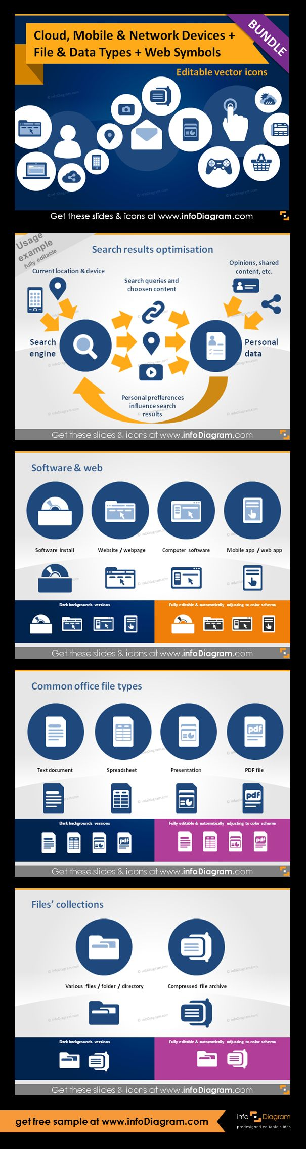 IT concept ideas. Software and web pictogram symbols: Software Install, Website icon, Computer Software icon, Mobile app, Web app. Common office file types: Spreadsheet, Text document, Presentation, PDF file. Files' collections: Files folder, directory, Compressed file archive. Search results optimization diagram.