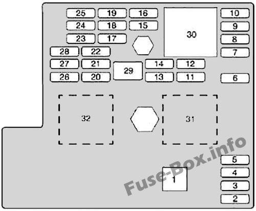 interior fuse box diagram: chevrolet hhr (2006-2011) | fuse box, fuse panel,  fuse box cover  pinterest