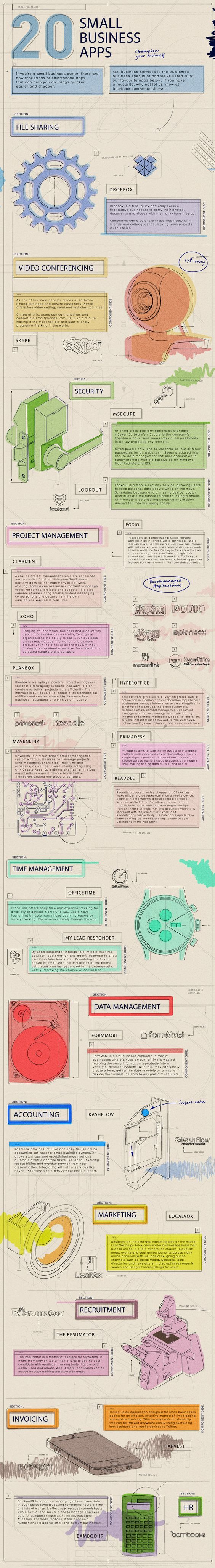 2187 best project management images on pinterest read more on tipsographic project management agile project management tools xflitez Images