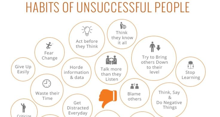 (Un)successful People Habbits