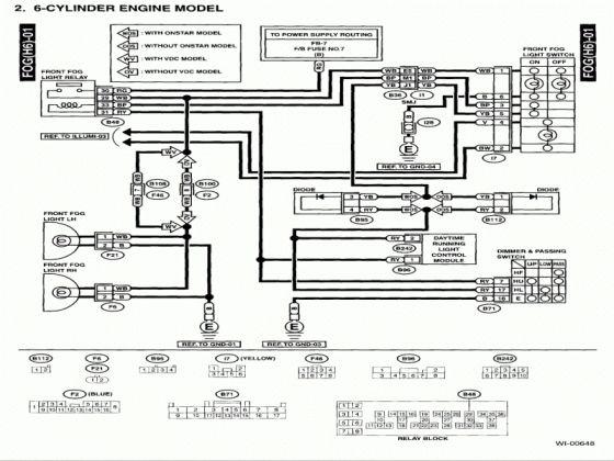 10 Subaru Engine Wiring Diagram Subaru Outback Subaru Subaru Impreza