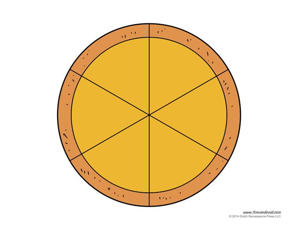 how to make a pizza writing template