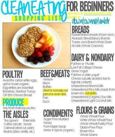 Clean eating Shopping Tips