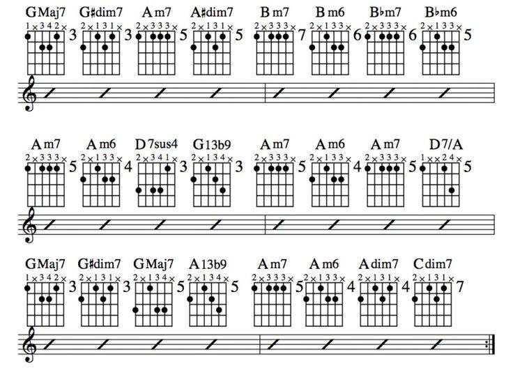 jazz guitar lessons • jazz chord substitution part three ... guitar wiring diagrams pdf basic jazz guitar chords diagrams #10