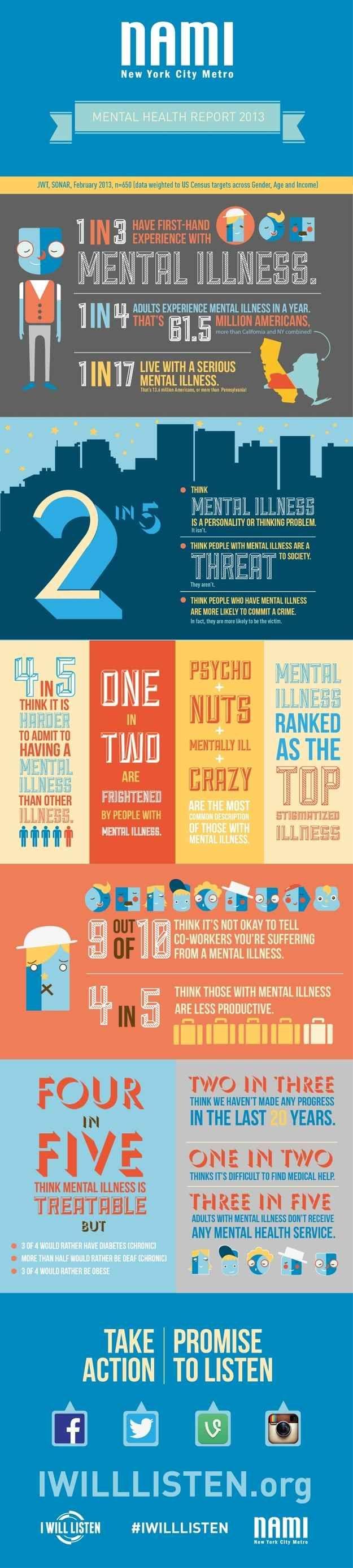 World Mental Health Day- Oct. 10th