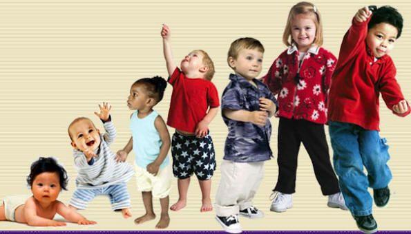 Child development || Image Source: http://www.child-development-guide.com/image-files/developmental-milestones.jpg