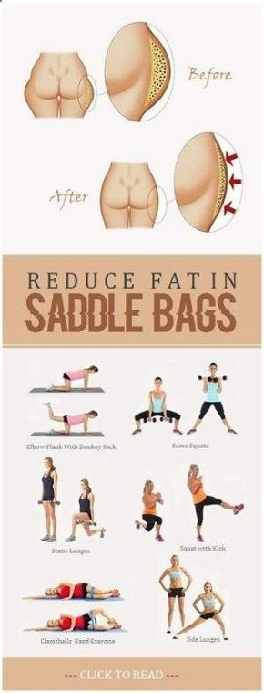 8 Simple Exercises to Reduce Saddlebags Fat. by malinda