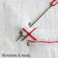 dictionary of stitching tutorials - pretty much any stitch you can think of