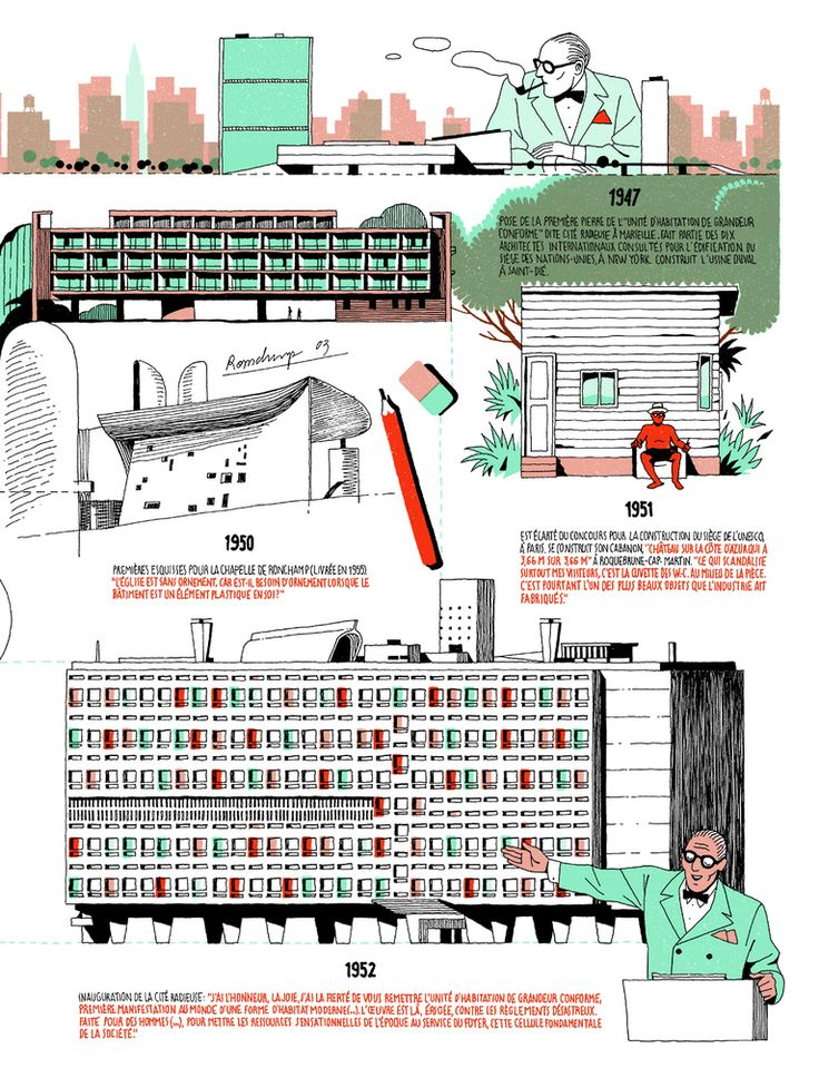 Gallery - Infographic: The Life of Le Corbusier by Vincent Mahé - 8