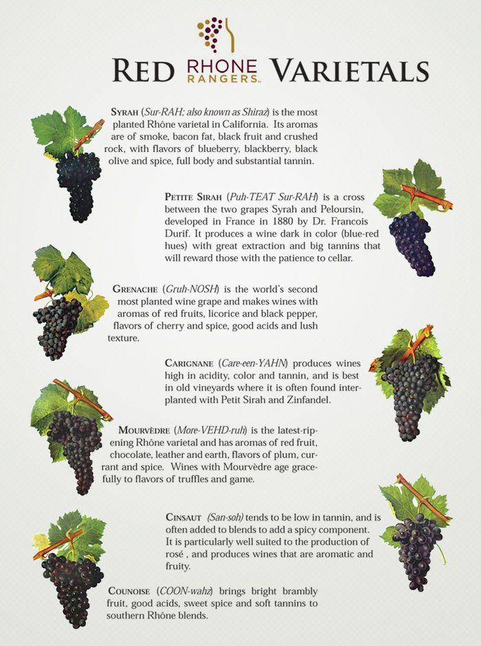 Red Rhône Wine Varietals by Rhône Rangers