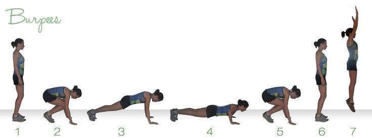 Le meilleur exercice de sport pour perdre du poids : Burpees
