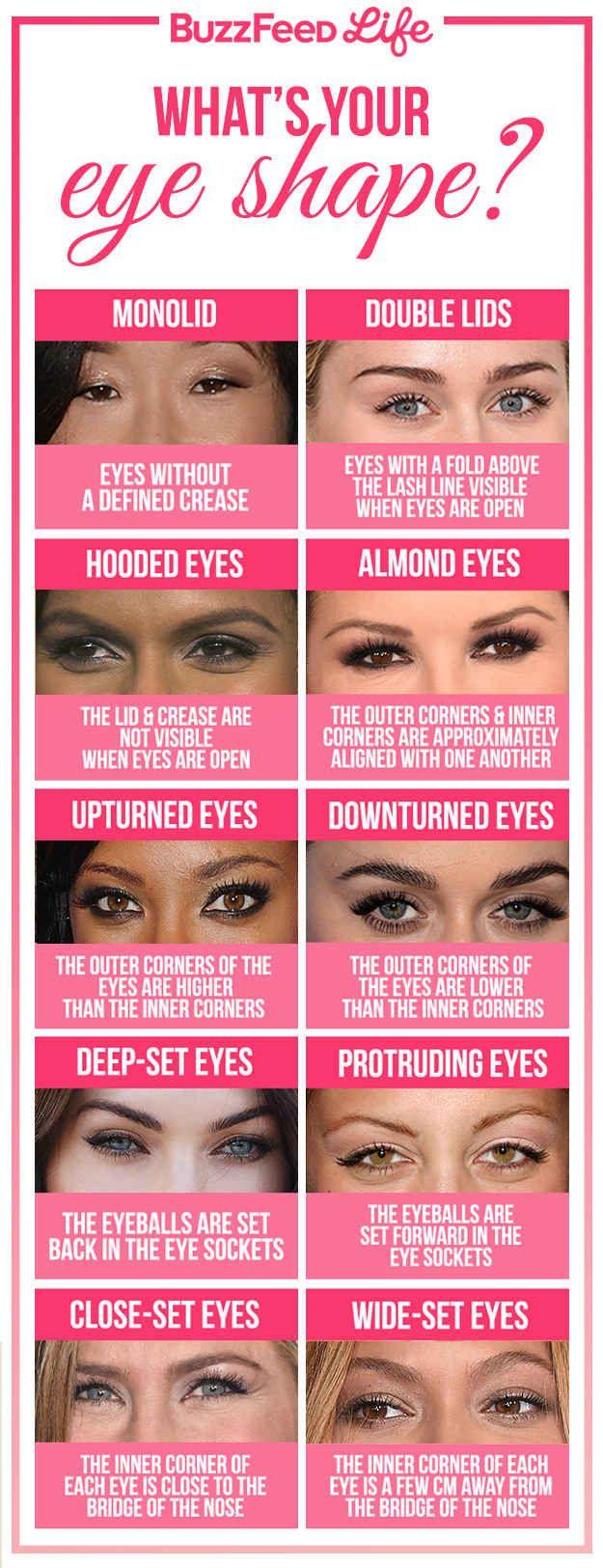 Best 20+ Almond Shaped Eyes Ideas On Pinterest  Almond Eyes, Almond Eye  Makeup And Eyeliner Almond Eyes