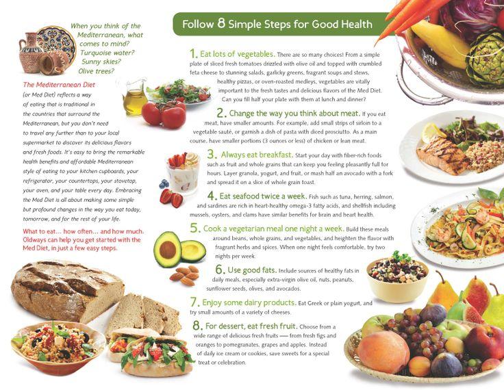 Mediterranean-Style Eating (Brochure - 25 Pack)