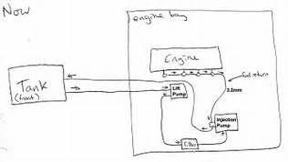 defender 300 tdi fuel sender wiring yahoo image search. Black Bedroom Furniture Sets. Home Design Ideas