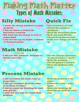 Type of Math Mistakes = Poster/Anchor Chart with Cards for Students Math JournalsA Math Poster/Anchor Chart to put on your Math Vocabulary board for students to use as a reference.Also included is a 24inch x 36inch (poster size) JPEG file, so you can get the actual poster printed.
