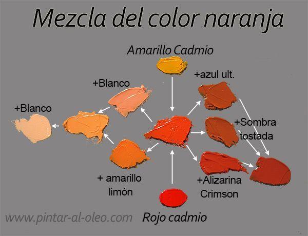 Mezcla de color naranja claros y oscuros