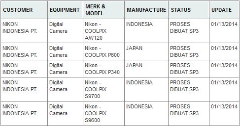 More Nikon Coolpix cameras to be announced: AW120, P600, P340, S9600 and S9700