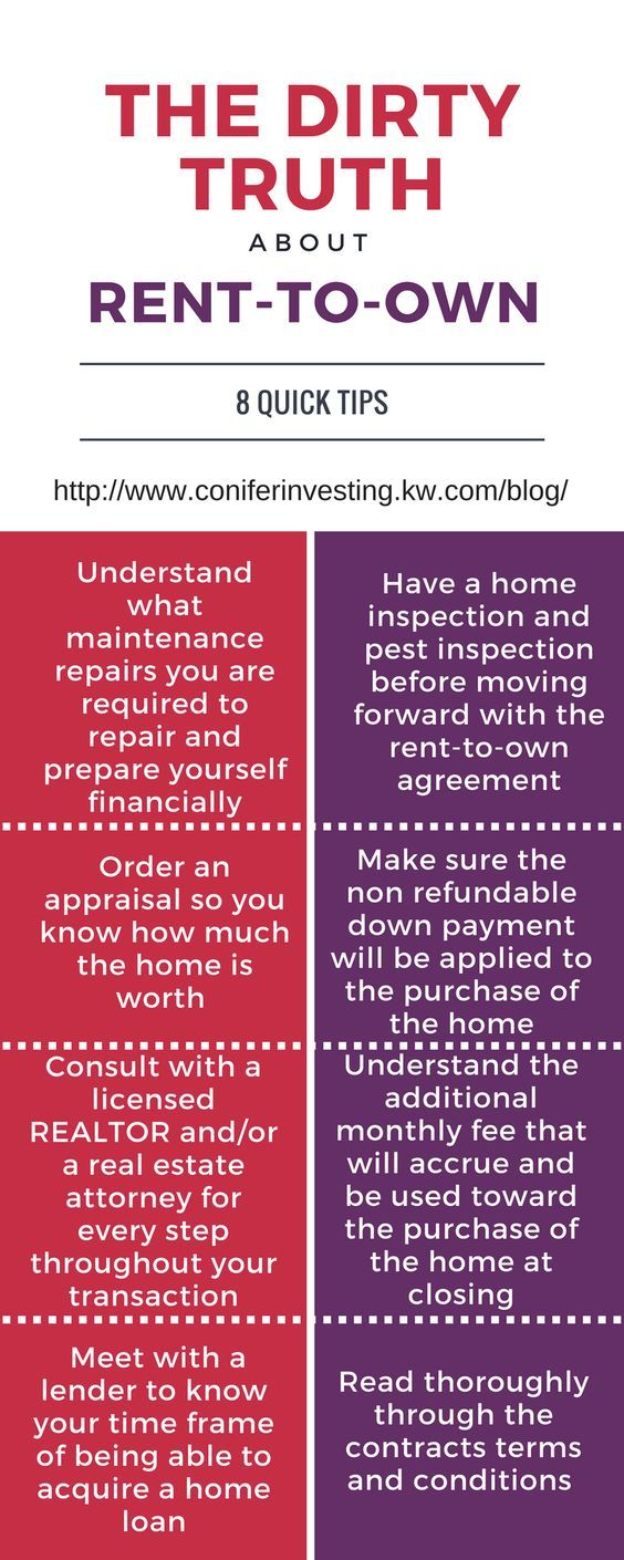 rent to own, home buying tips, lease to own