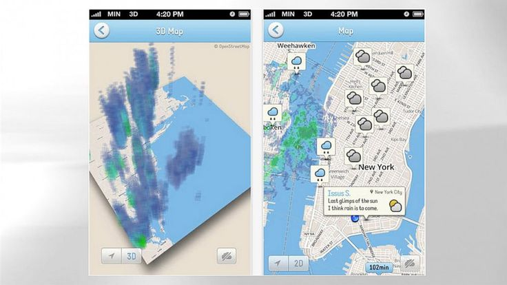 Minutely Combines Traditional Weather Forecasts With