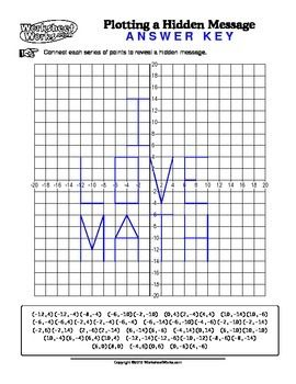 I Love MATH!!! Coordinate Graphing Picturegenerated at