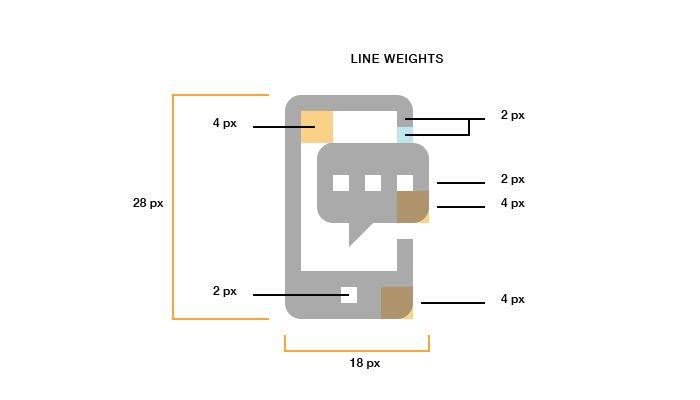 Line weights