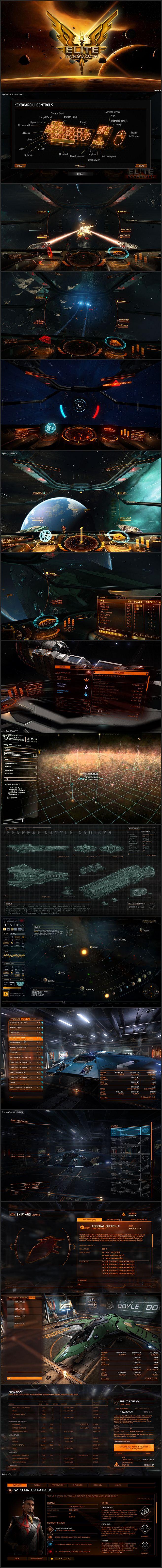 #欧美# #科技# #VR# Elite...