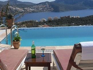 Kalkan Villa Rentals In Turkey | Luxury Villa In Kalkan With Stunning Sea  Views #Kalkan