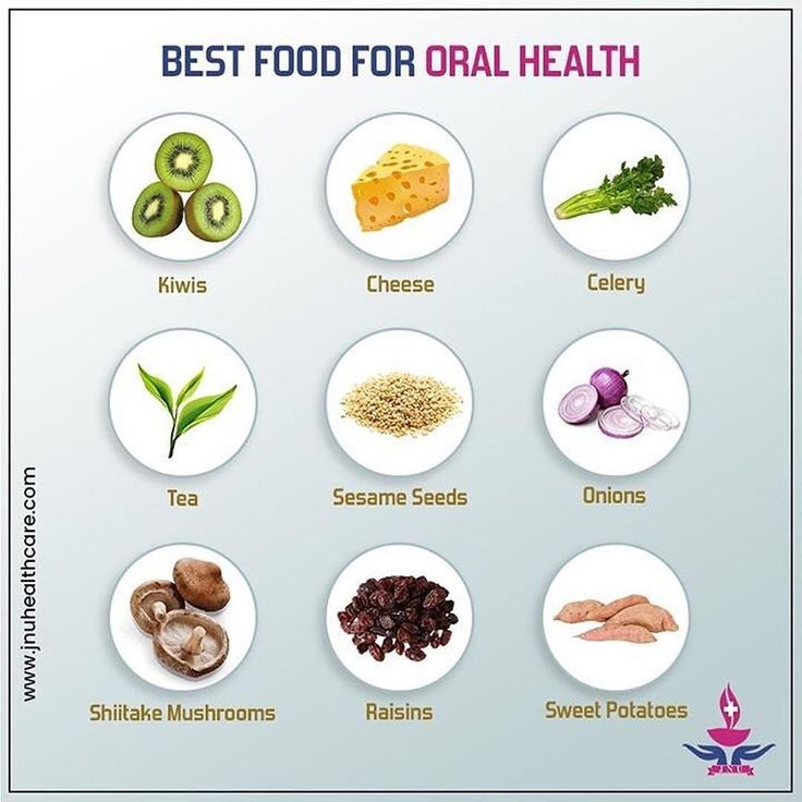 Best Foods for #OralHealth Your mouth is a window into the #health of your body. So #oralcare is important to maintaining healthy teeth gums and tongue. Welcome to the Department of #Dentistry at #JNUHOSPITAL We pledge to protect your smile!! Visit : ht http://reviewscircle.com/health-fitness/dental-health/natural-teeth-whitening
