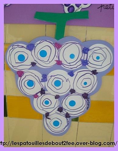 Graphisme- Cercles concentriques- Automne- Raisins- Les patouilles de bout2fée