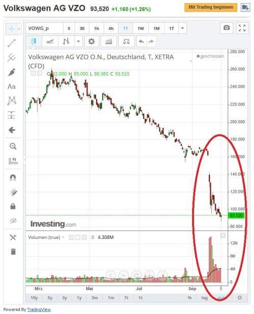 Trading systems that work stridsman pdf