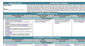 Year 1 Australian Curriculum Mathematics Planning Document