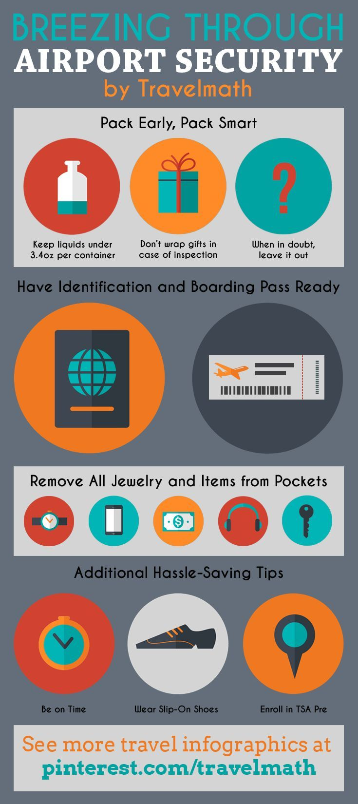 Breezing Through Airport Security [INFOGRAPHIC] #travel
