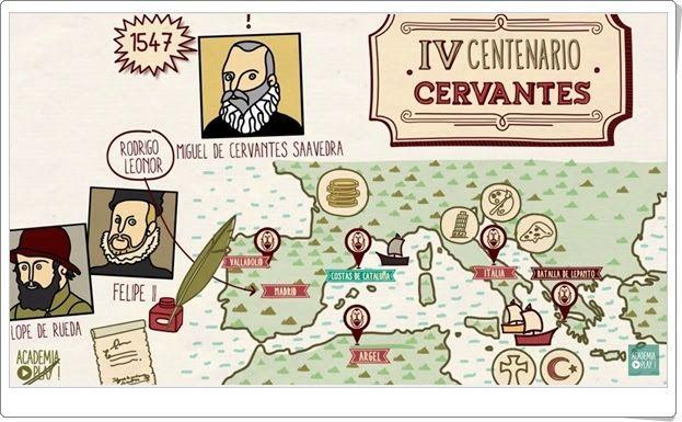 """""""Vida de Miguel de Cervantes"""""""