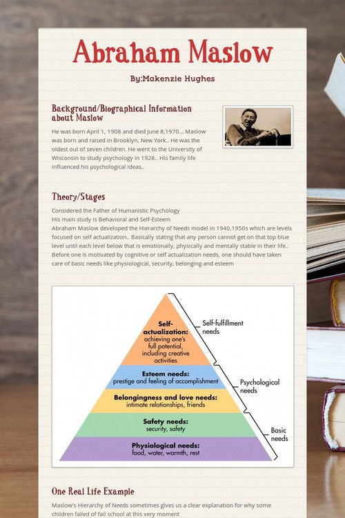 abraham maslow life span development and Maslow's hierarchy of needs abraham maslow developed the  theory focuses  on how careers unfold over the life span believes that.