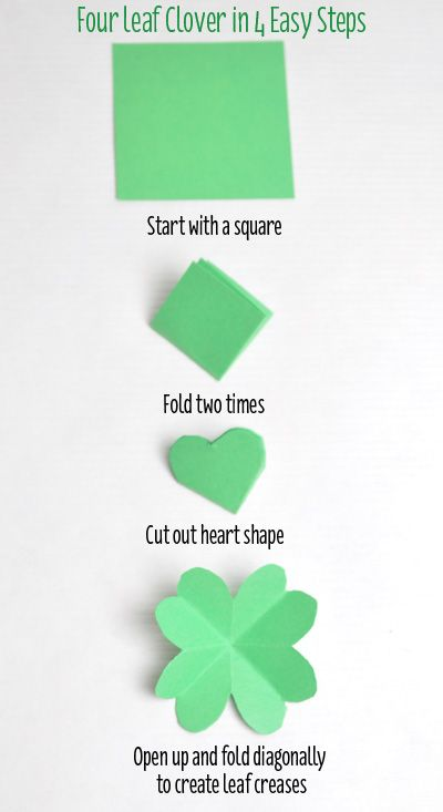 Make your own luck in seconds. → Materials: green construction paper.