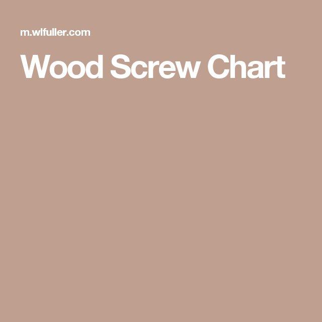 Wood Screw Chart