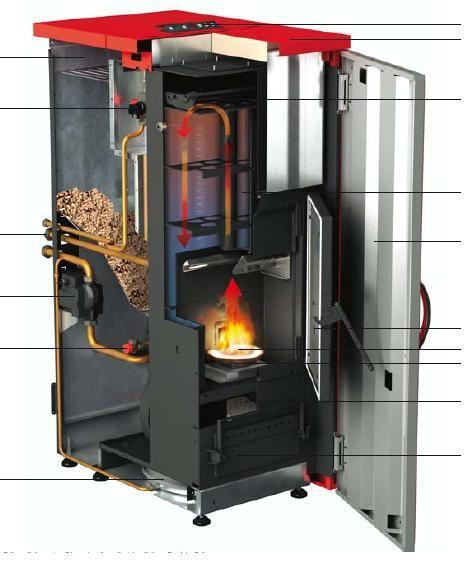 Wood Pellet Boiler >> Extraflame Lp14 Wood Pellet Boiler Pechi Kaminy In 2019 Wood