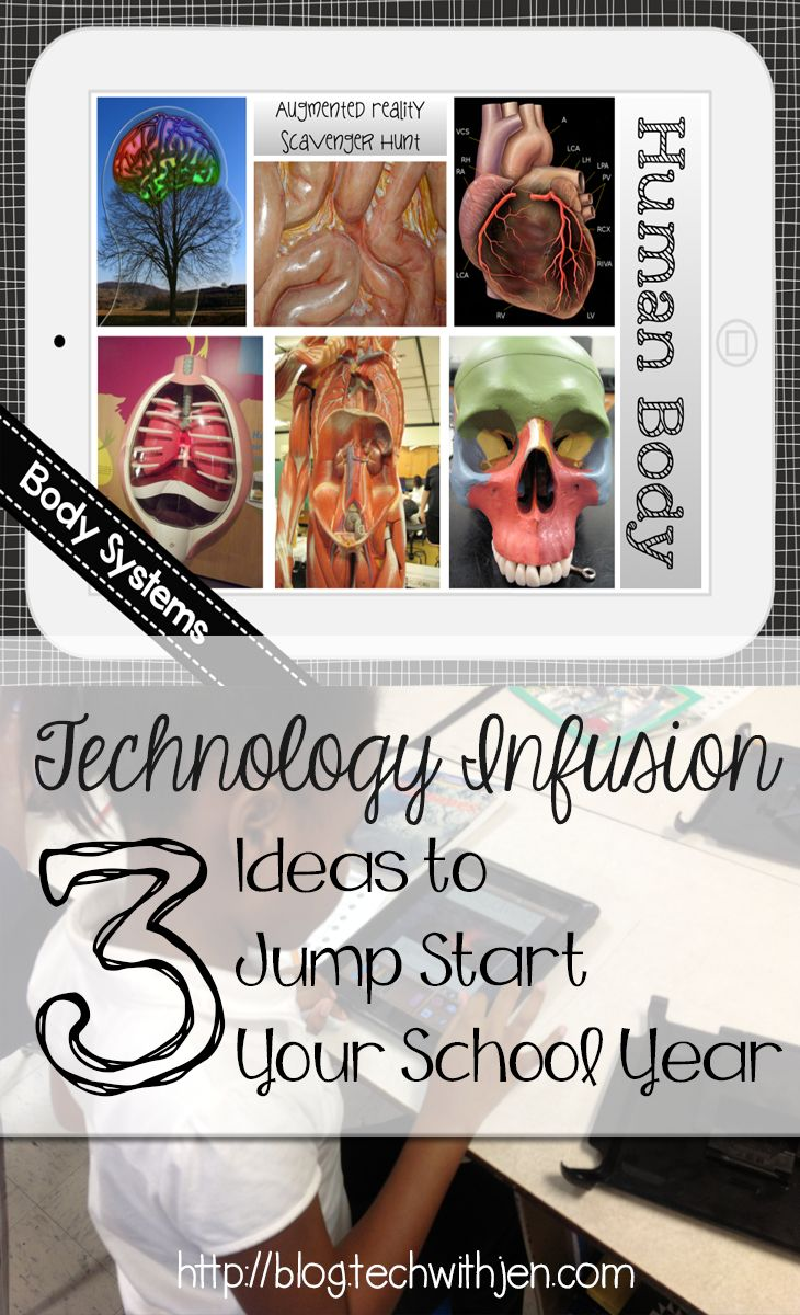 Ecoschools gt home gt resources and guides gt charts and posters - 3 Great Ideas To Infuse Technology In Your Classroom Tech With Jen