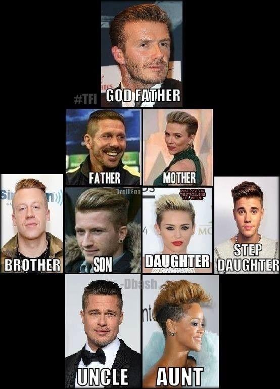 David Beckham dziadkiem a Diego Simeone ojcem piłkarza Borussii Dortmund • Takie same fryzury członków rodziny Marco Reusa • Zobacz >>
