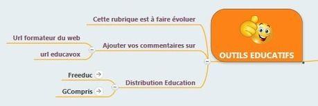 Carte mentale collaborative des logiciels libres et gratuits pour l'Education