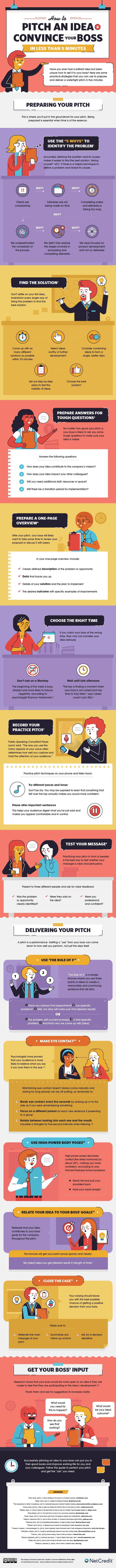 How to Pitch a New Idea to Your Boss - #infographic